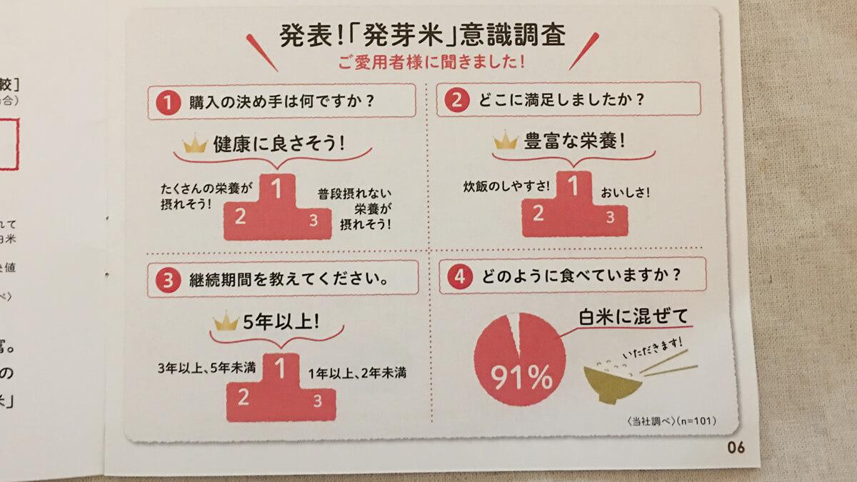 ファンケル「発芽米」のパンフレット