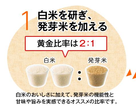 白米とファンケル 発芽米の割合は、2:1