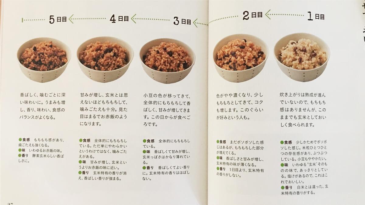 日に追うごとに変化する、酵素玄米